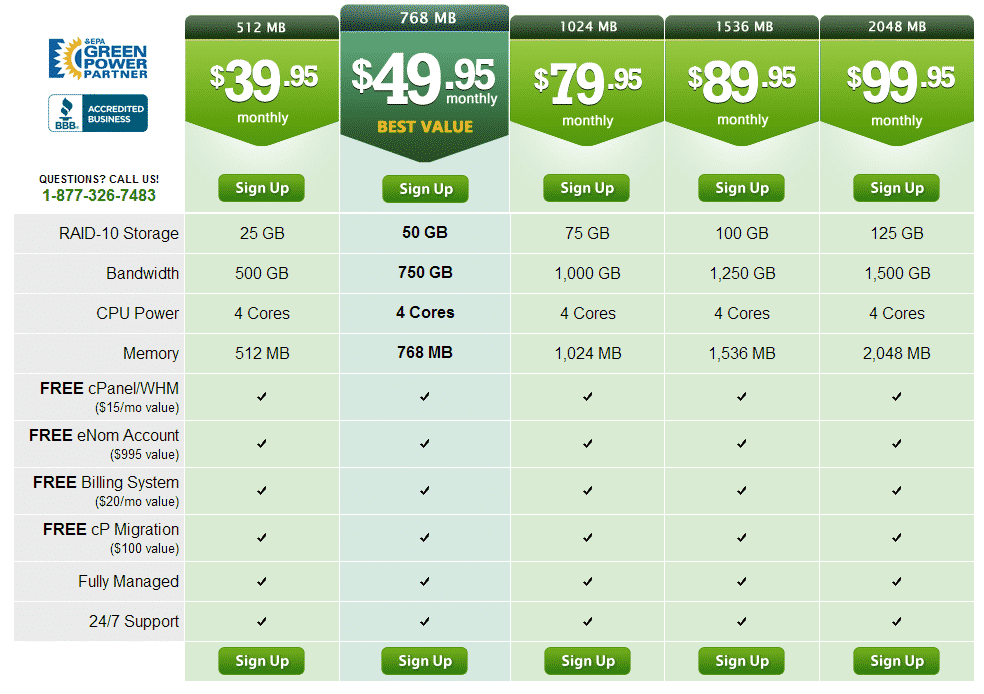 VPS Hosting Pricing