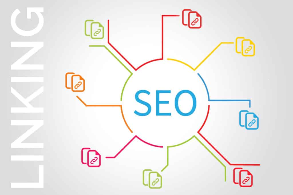 Best Kept Secrets About Internal Linking For SEO On Your - 10 best kept business secrets world