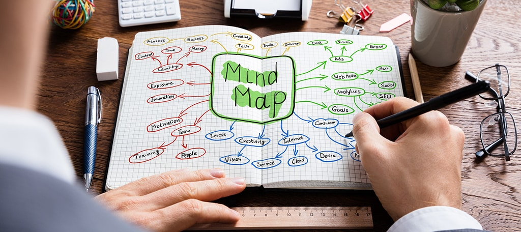 Mindmap Your Content