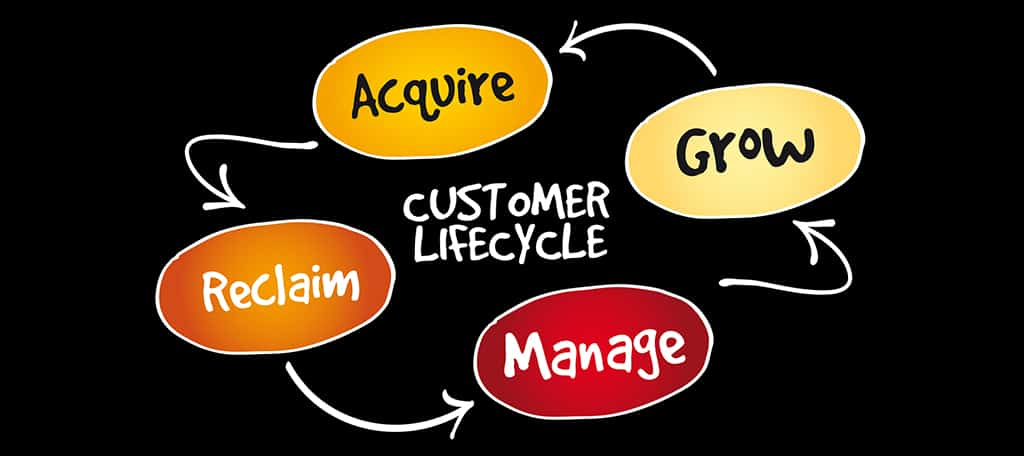 Follow The Customer Lifecycle