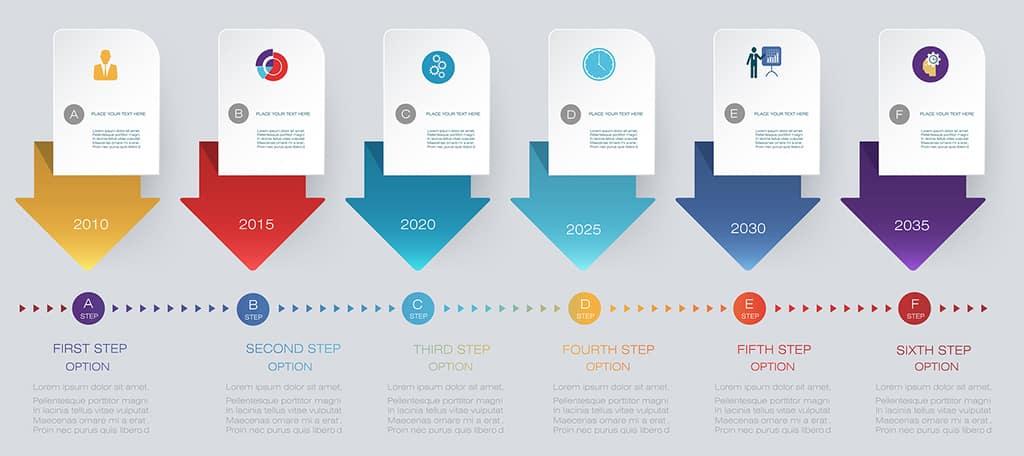 Adding Infographics
