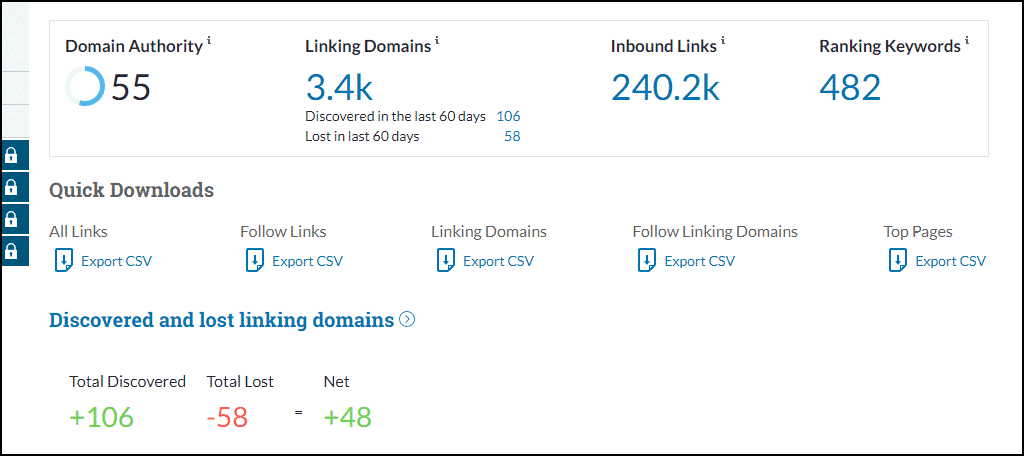 Moz Domain Authority results