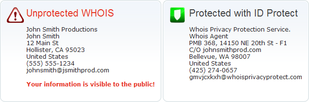 ID Protect compare