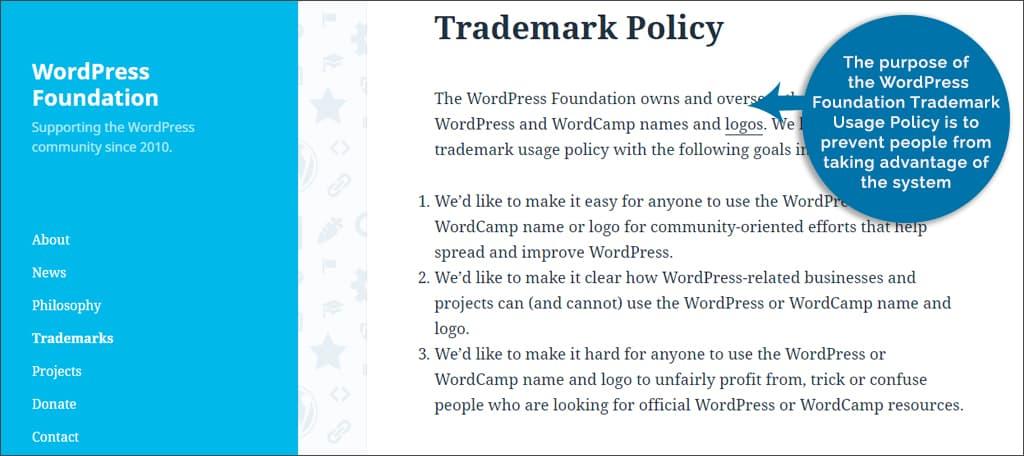 wordpress usage policy