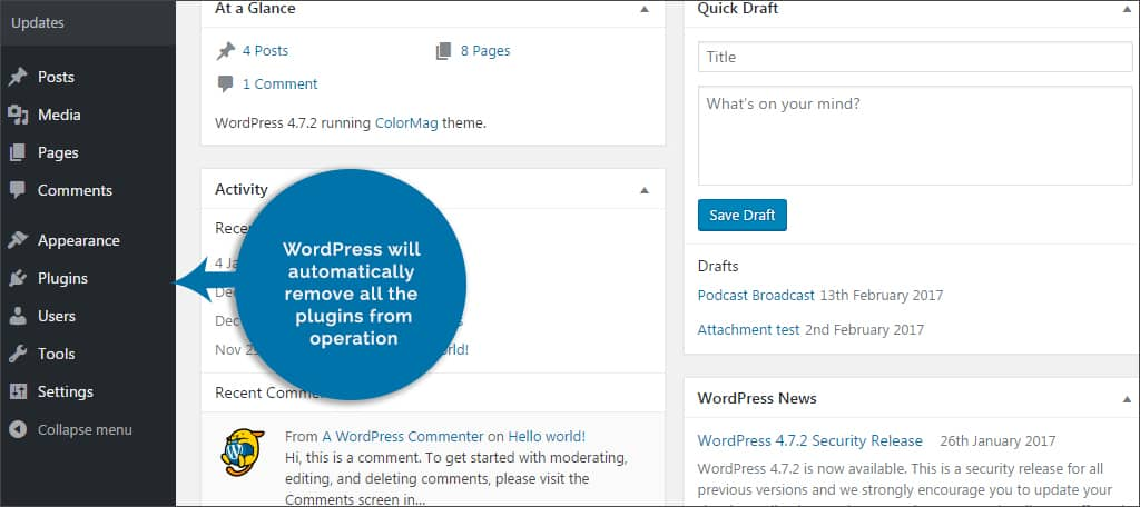 wordpress will remove plugins