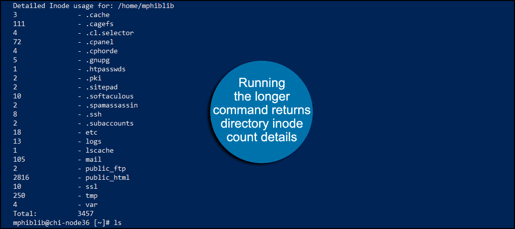 command to return detailed inode count by directory