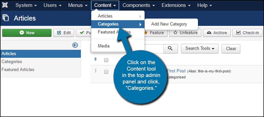 Joomla Article Categories