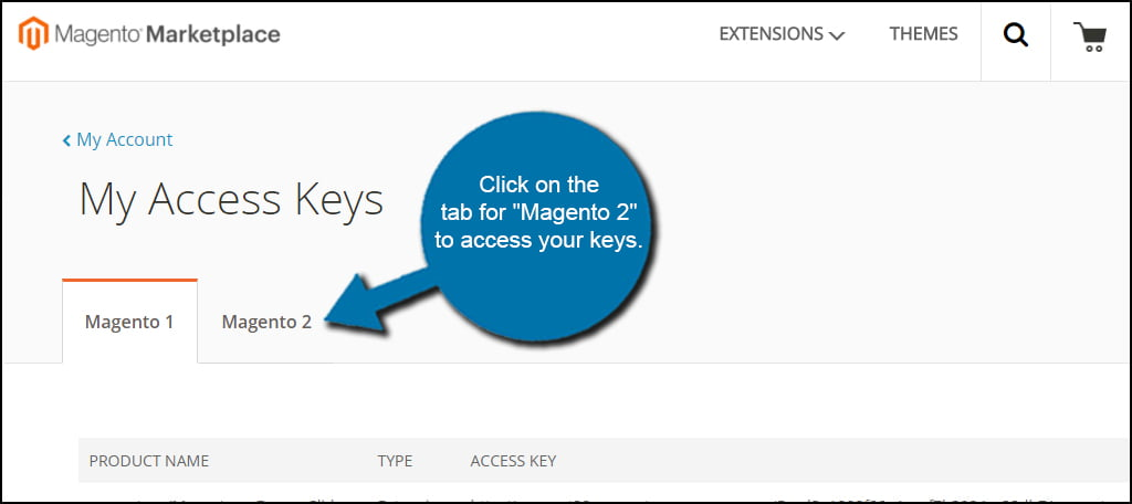 Magento 2 Keys