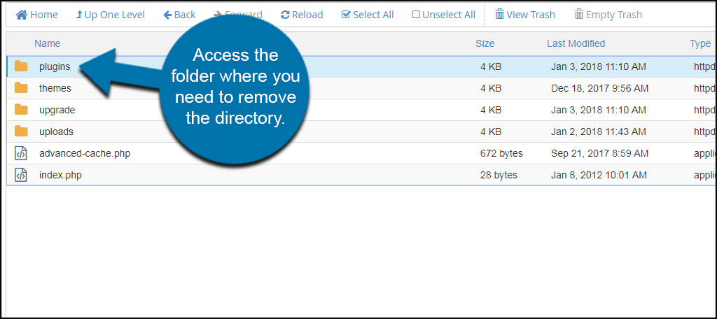Access Directory