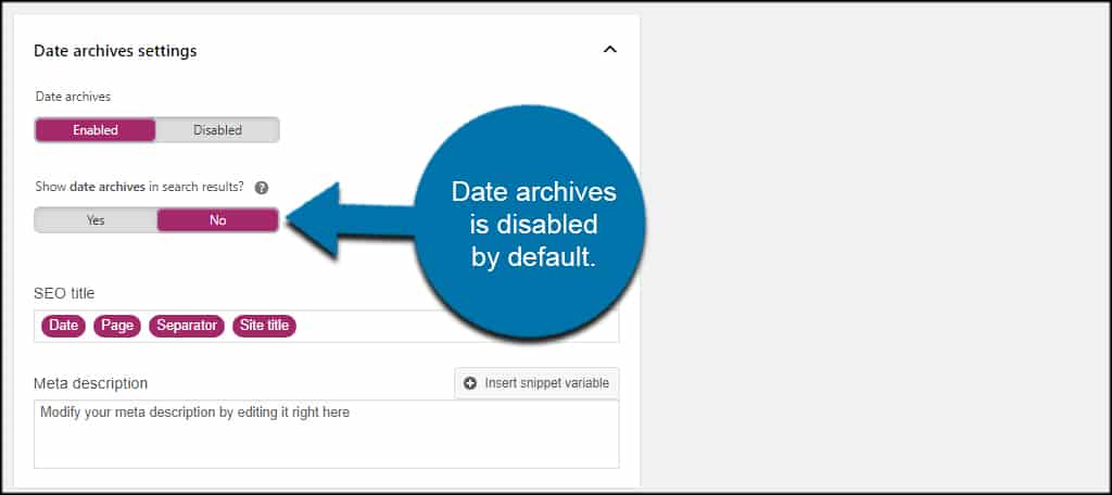 Yoast Date Archives