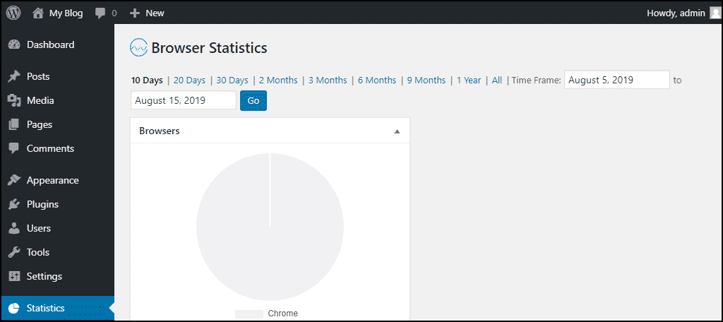 """""""Browser Statistics"""" page"""