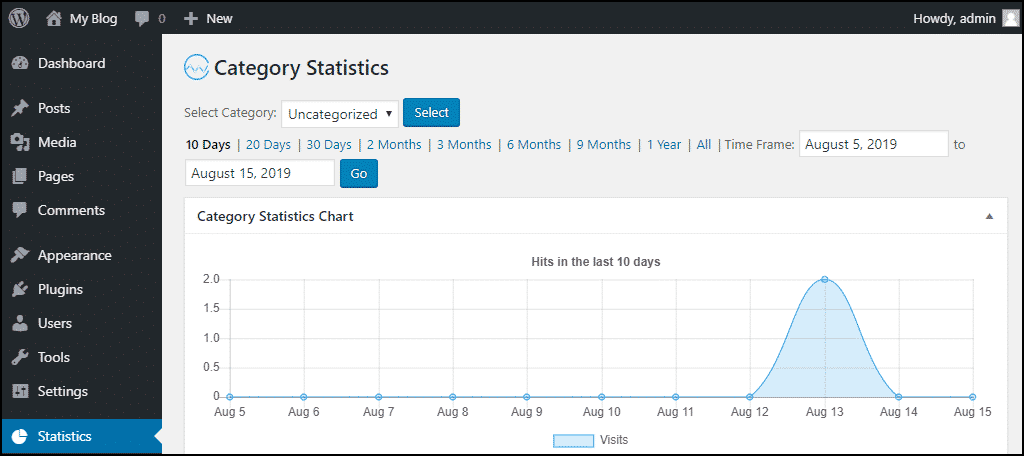 """""""Category Statistics"""" page"""