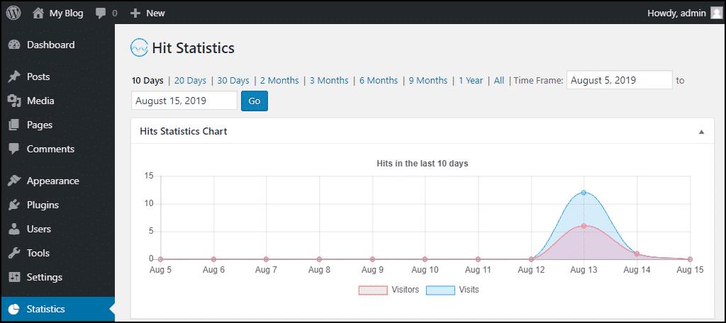 """Hit Statistics"" page"