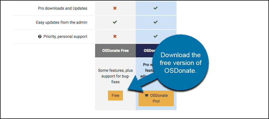 Download free joomla donate button plugin