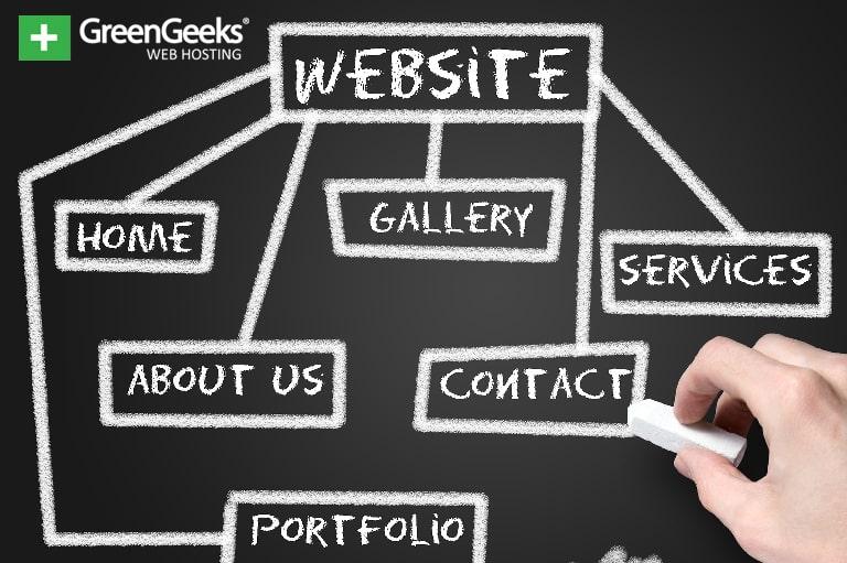 Make A Dynamic Website