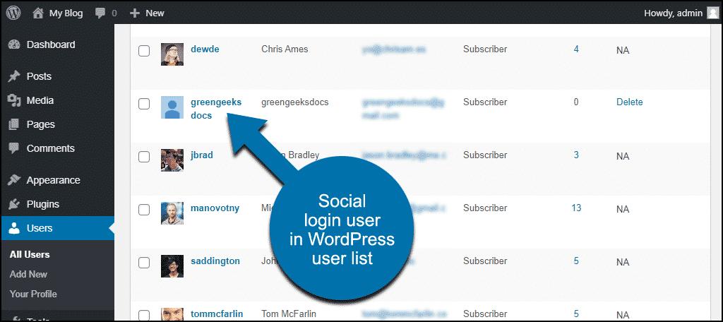 social login user in WordPress