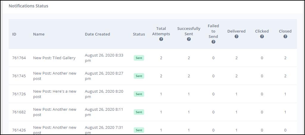 Webpushr WordPress plugin stats table