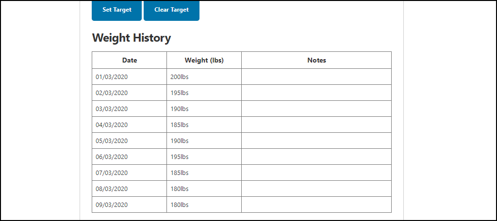 Weight Tracker WordPress plugin table view