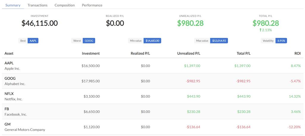Stock Portfolio Tracker plugin